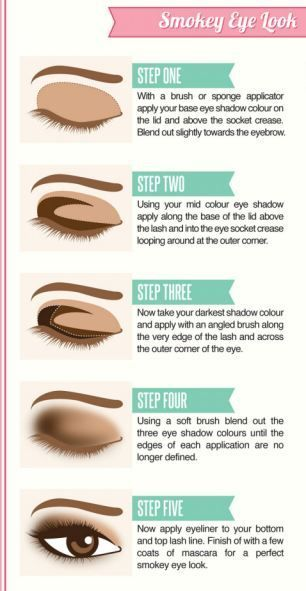 Best Smokey Eye Make-up Step By Step Tutorial and Ideas with Pictures (4)