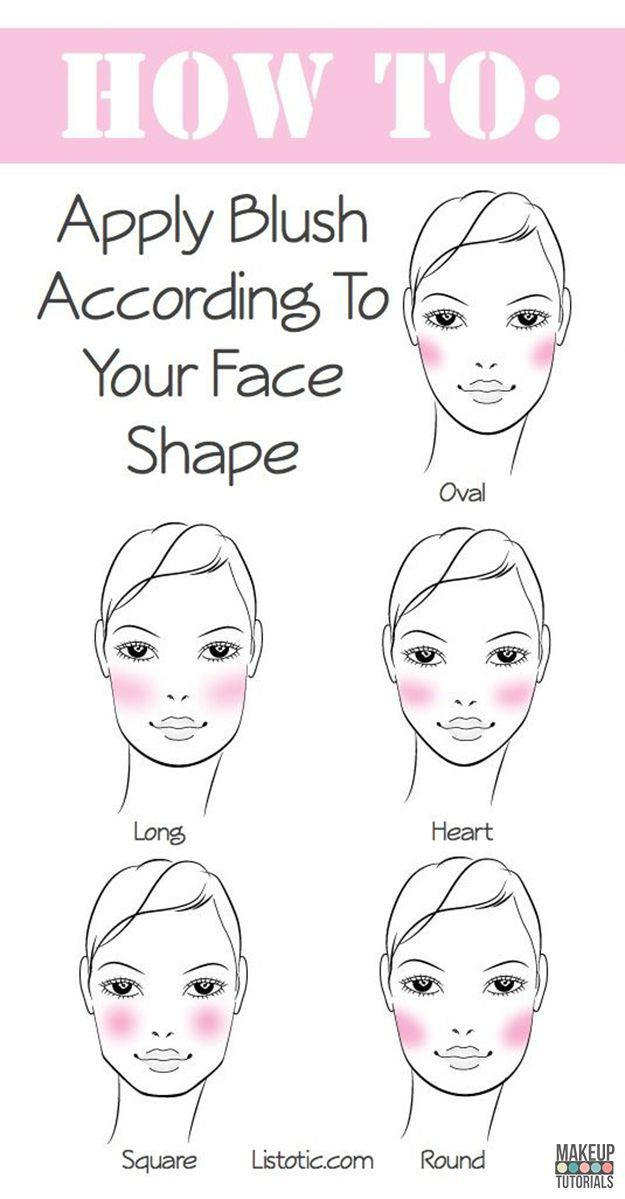 step1-face-shape and-blushes