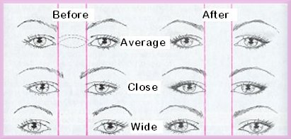 how to shape your eyebrows perfectly at home by yourself (8)