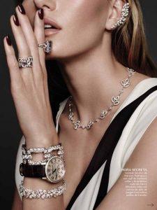 Purchasing Jewelry Online